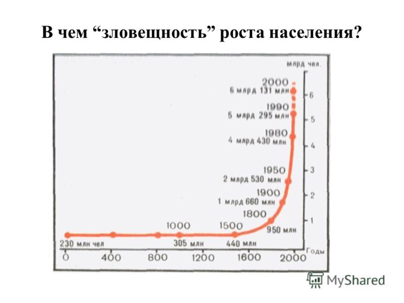 В чем зловещность роста населения?