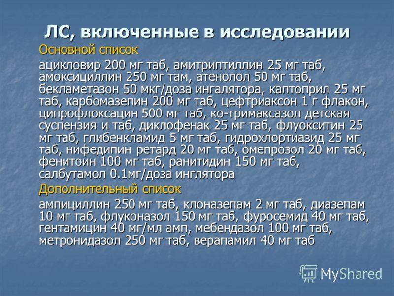 ЛС, включенные в исследовании Основной список ацикловир 200 мг таб, амитриптиллин 25 мг таб, амоксициллин 250 мг там, атенолол 50 мг таб, бекламетазон 50 мкг/доза ингалятора, каптоприл 25 мг таб, карбомазепин 200 мг таб, цефтриаксон 1 г флакон, ципро
