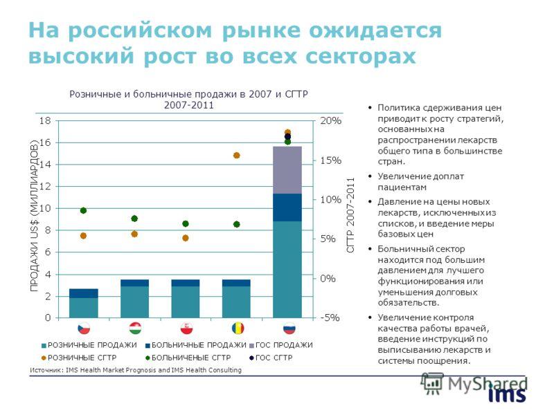 На российском рынке ожидается высокий рост во всех секторах Розничные и больничные продажи в 2007 и СГТР 2007-2011 Политика сдерживания цен приводит к росту стратегий, основанных на распространении лекарств общего типа в большинстве стран. Увеличение