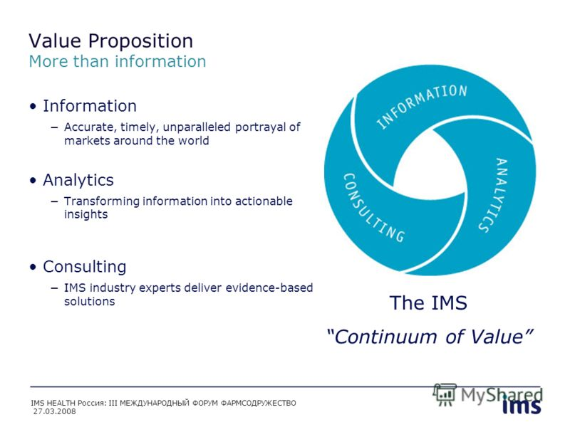 Value Proposition More than information Information Accurate, timely, unparalleled portrayal of markets around the world Analytics Transforming information into actionable insights Consulting IMS industry experts deliver evidence-based solutions The