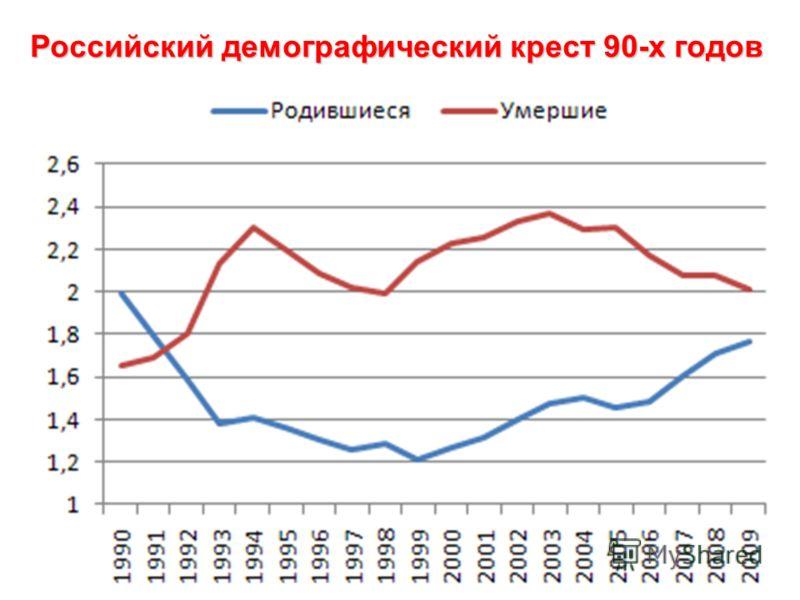 Российский демографический крест 90-х годов