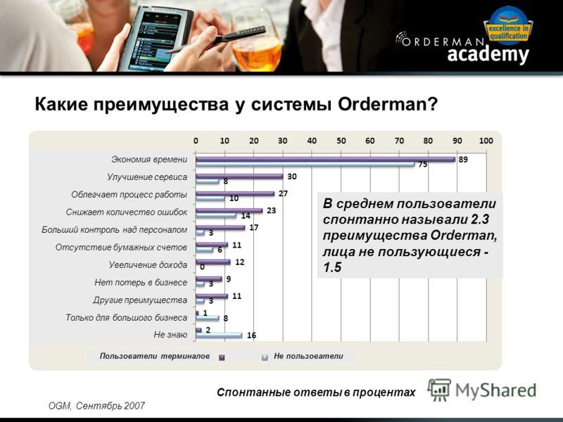 Какие преимущества у системы Orderman? OGM, Сентябрь 2007 Спонтанные ответы в процентах Экономия времени Улучшение сервиса Облегчает процесс работы Снижает количество ошибок Больший контроль над персоналом Отсутствие бумажных счетов Увеличение дохода