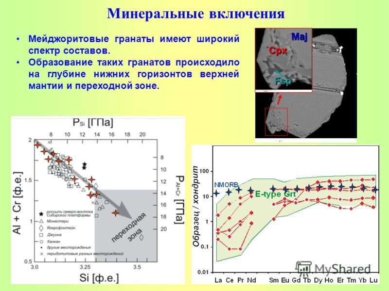 CpxMajFsp Минеральные включения Мейджоритовые гранаты имеют широкий спектр составов. Образование таких гранатов происходило на глубине нижних горизонтов верхней мантии и переходной зоне.