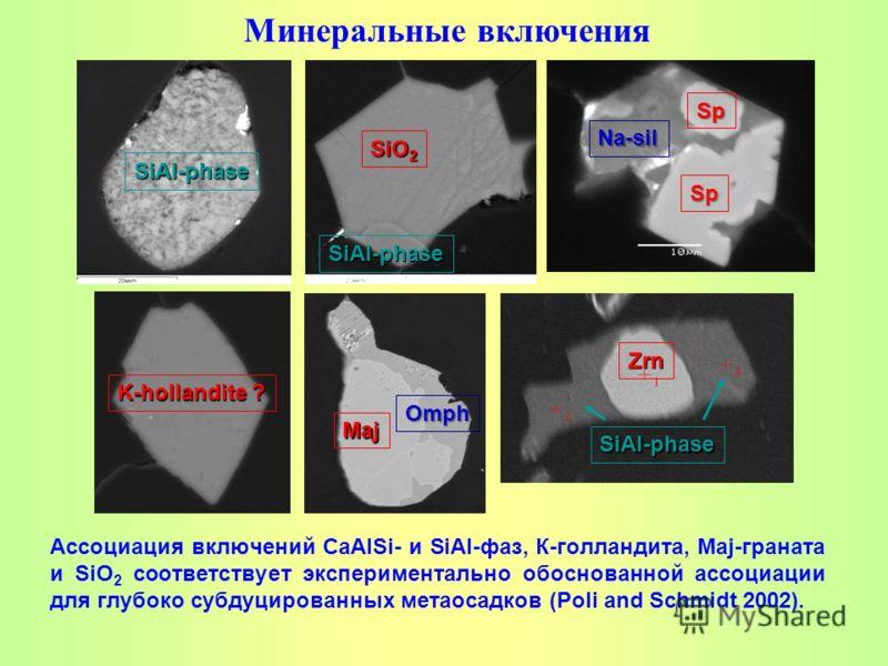 Ассоциация включений CaAlSi- и SiAl-фаз, К-голландита, Maj-граната и SiO 2 соответствует экспериментально обоснованной ассоциации для глубоко субдуцированных метаосадков (Poli and Schmidt 2002). Na-sil Sp Sp SiAl-phase SiO 2 K-hollandite ? SiAl-phase