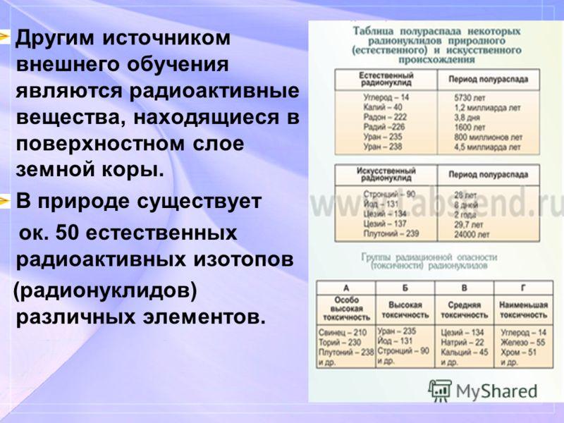 Другим источником внешнего обучения являются радиоактивные вещества, находящиеся в поверхностном слое земной коры. В природе существует ок. 50 естественных радиоактивных изотопов (радионуклидов) различных элементов.