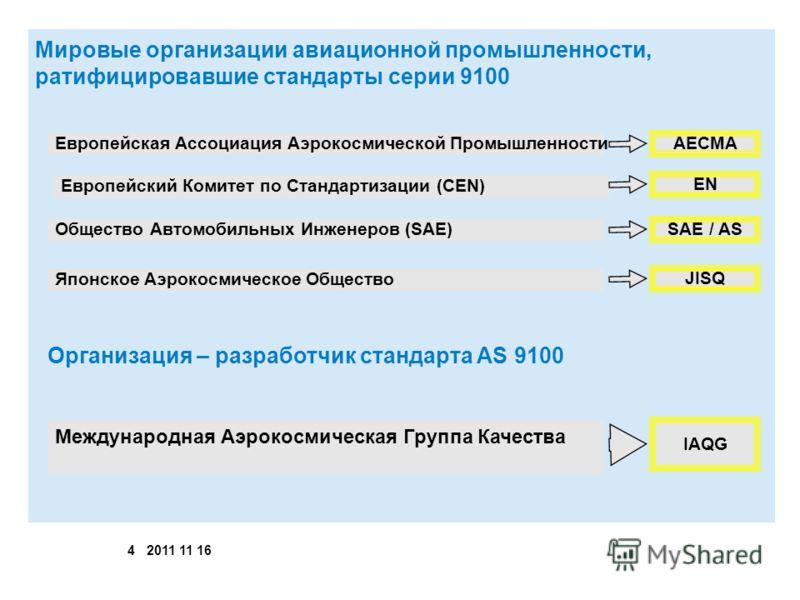 4 2011 11 16 Мировые организации авиационной промышленности, ратифицировавшие стандарты серии 9100 AECMA Европейская Ассоциация Аэрокосмической Промышленности SAE / AS Общество Автомобильных Инженеров (SAE) EN Европейский Комитет по Стандартизации (C