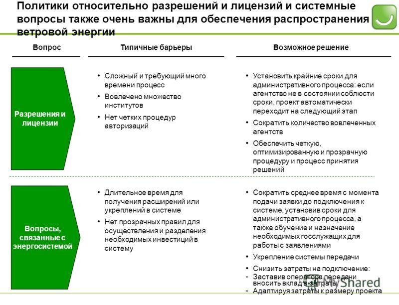 Два основных вопроса для рассмотрения при разработке рамок для ветровой энергии Разработка стратегии (финансовая поддержка) Процесс выдачи разрешений Нормативные рамки, которые обеспечивают финансовые стимулы для инвесторов, чтобы они участвовали в с