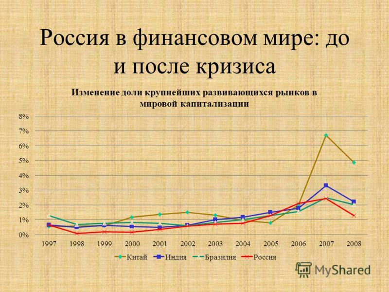 Россия в финансовом мире: до и после кризиса