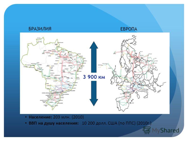 3 900 км БРАЗИЛИЯ ЕВРОПА Население: 203 млн. (2010) ВВП на душу населения: 10 200 долл. США (по ППС) (2010г.)