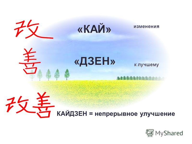 « ДЗЕН » изменения к лучшему КАЙДЗЕН = непрерывное улучшение «КАЙ»