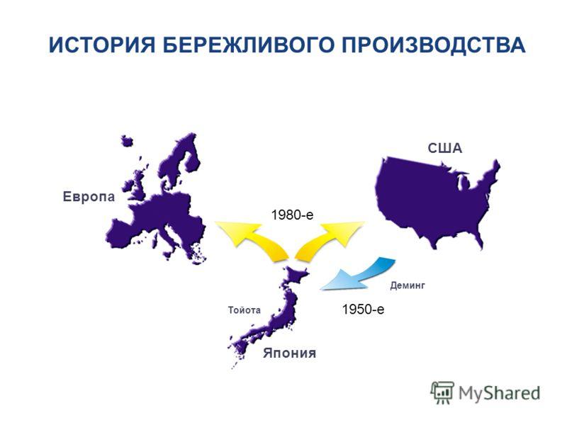 США Япония Деминг Тойота Европа 1950-е 1980-е ИСТОРИЯ БЕРЕЖЛИВОГО ПРОИЗВОДСТВА