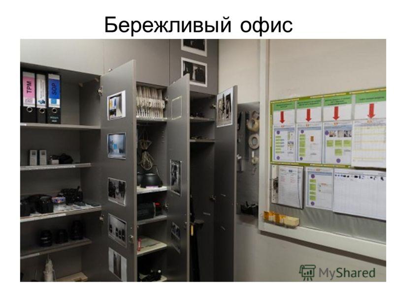 Бережливый офис