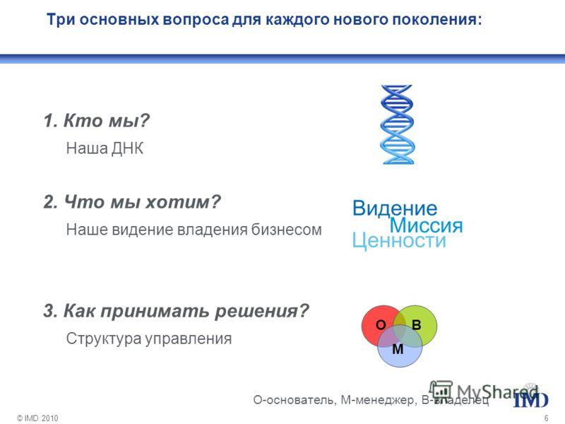 © IMD 20106 Три основных вопроса для каждого нового поколения: 1. Кто мы? Наша ДНК 2. Что мы хотим? Наше видение владения бизнесом 3. Как принимать решения? Структура управления M О В О-основатель, М-менеджер, В-владелец