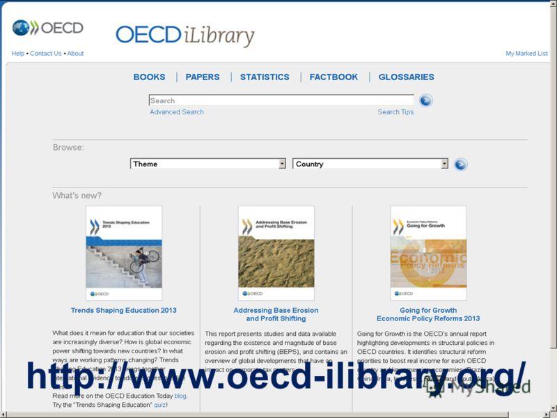 http://www.oecd-ilibrary.org/