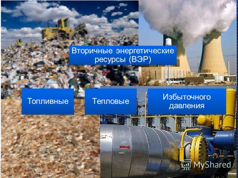 Вторичные энергетические ресурсы (ВЭР) ТопливныеТепловые Избыточного давления