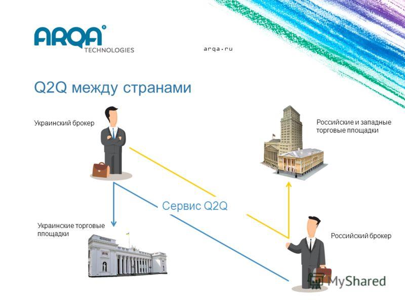 arqa.ru Q2Q между странами Российские и западные торговые площадки Украинские торговые площадки Российский брокер Украинский брокер Сервис Q2Q