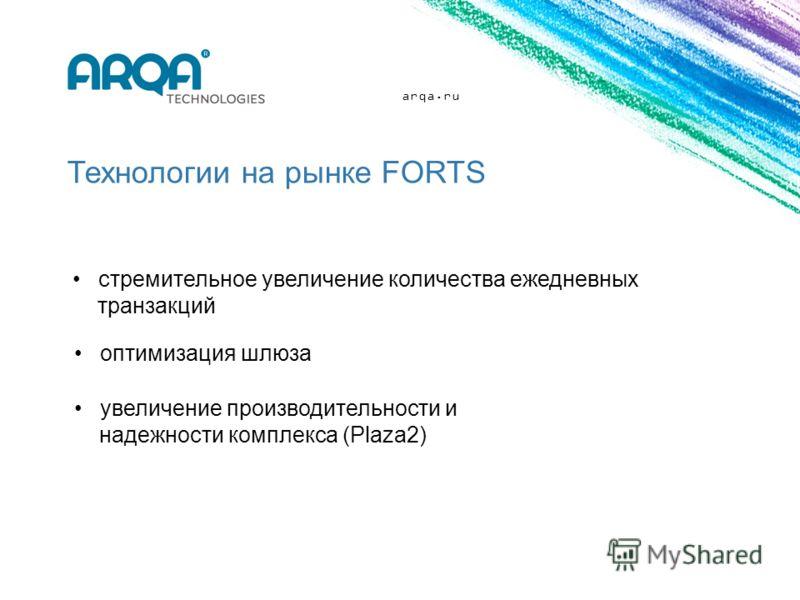 arqa.ru Технологии на рынке FORTS стремительное увеличение количества ежедневных транзакций оптимизация шлюза увеличение производительности и надежности комплекса (Plaza2)