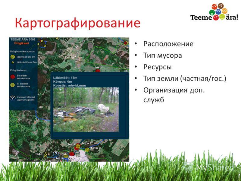 19 Картографирование Расположение Тип мусора Ресурсы Тип земли (частная/гос.) Организация доп. служб