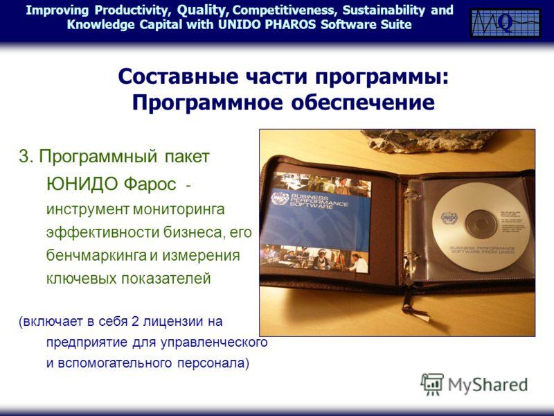 Improving Productivity, Quality, Competitiveness, Sustainability and Knowledge Capital with UNIDO PHAROS Software Suite 3. Программный пакет ЮНИДО Фарос - инструмент мониторинга эффективности бизнеса, его бенчмаркинга и измерения ключевых показателей