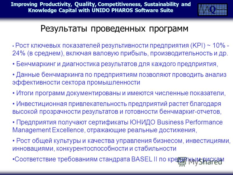 Improving Productivity, Quality, Competitiveness, Sustainability and Knowledge Capital with UNIDO PHAROS Software Suite Результаты проведенных программ Рост ключевых показателей результивности предприятия (KPI) ~ 10% - 24% (в среднем), включая валову
