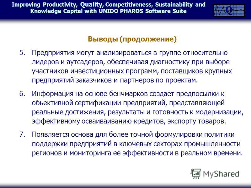 Improving Productivity, Quality, Competitiveness, Sustainability and Knowledge Capital with UNIDO PHAROS Software Suite Выводы (продолжение) 5.Предприятия могут анализироваться в группе относительно лидеров и аутсадеров, обеспечивая диагностику при в