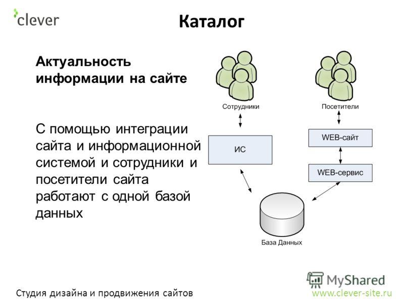 Каталог Студия дизайна и продвижения сайтов www.clever-site.ru Актуальность информации на сайте С помощью интеграции сайта и информационной системой и сотрудники и посетители сайта работают с одной базой данных