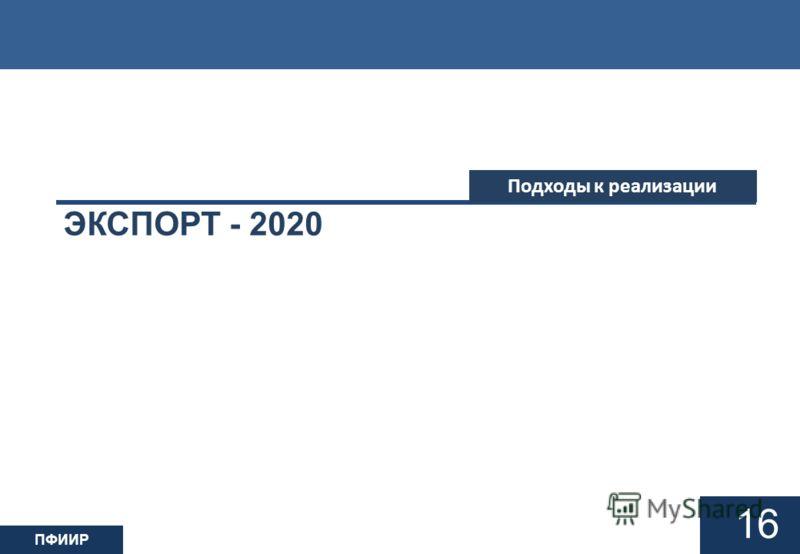 ПФИИР 16 ЭКСПОРТ - 2020 Подходы к реализации