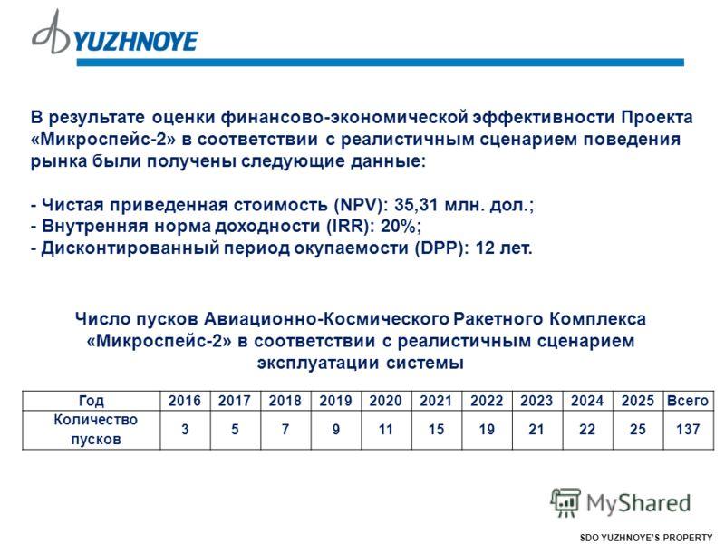 В результате оценки финансово-экономической эффективности Проекта «Микроспейс-2» в соответствии с реалистичным сценарием поведения рынка были получены следующие данные: - Чистая приведенная стоимость (NPV): 35,31 млн. дол.; - Внутренняя норма доходно
