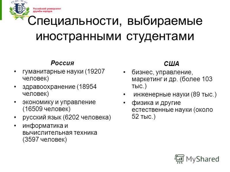 Специальности, выбираемые иностранными студентами Россия гуманитарные науки (19207 человек) здравоохранение (18954 человек) экономику и управление (16509 человек) русский язык (6202 человека) информатика и вычислительная техника (3597 человек) США би