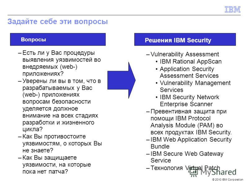 © 2010 IBM Corporation Задайте себе эти вопросы –Vulnerability Assessment IBM Rational AppScan Application Security Assessment Services Vulnerability Management Services IBM Security Network Enterprise Scanner –Превентивная защита при помощи IBM Prot