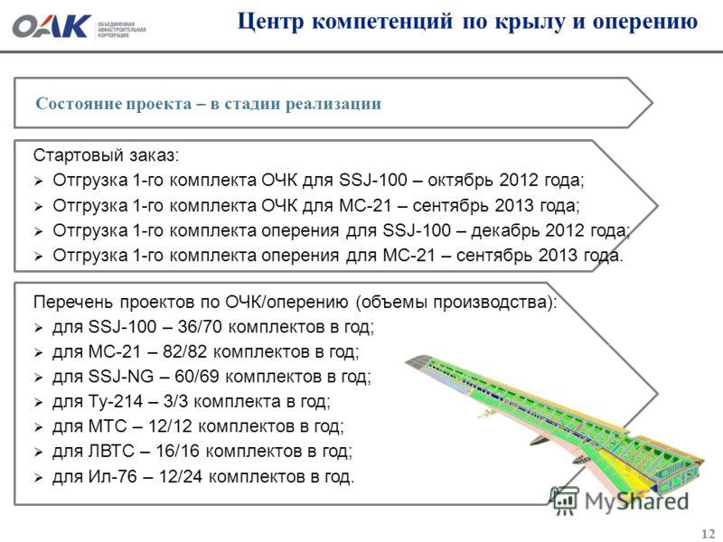 12 Центр компетенций по крылу и оперению Состояние проекта – в стадии реализации Стартовый заказ: Отгрузка 1-го комплекта ОЧК для SSJ-100 – октябрь 2012 года; Отгрузка 1-го комплекта ОЧК для МС-21 – сентябрь 2013 года; Отгрузка 1-го комплекта оперени