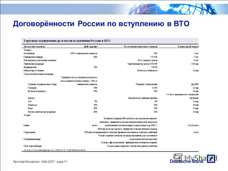 Ярослав Лисоволик · Май 2007 · page 11 Договорённости России по вступлению в ВТО
