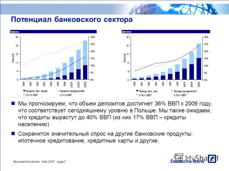 Ярослав Лисоволик · Май 2007 · page 3 Потенциал банковского сектора Мы прогнозируем, что объем депозитов достигнет 36% ВВП к 2009 году, что соответствует сегодняшнему уровню в Польше. Мы также ожидаем, что кредиты вырастут до 40% ВВП (из них 17% ВВП