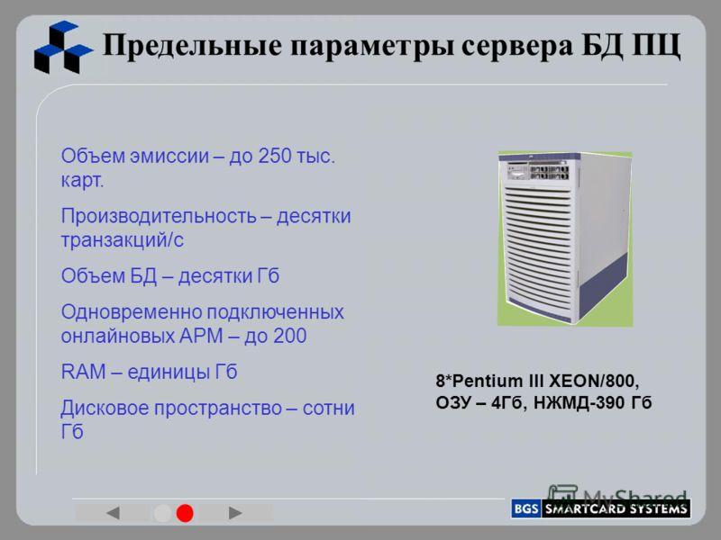 Объем эмиссии – до 250 тыс. карт. Производительность – десятки транзакций/с Объем БД – десятки Гб Одновременно подключенных онлайновых АРМ – до 200 RAM – единицы Гб Дисковое пространство – сотни Гб Предельные параметры сервера БД ПЦ 8*Pentium III XEO
