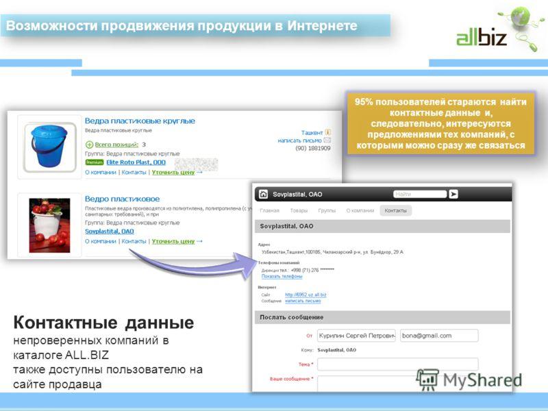 Контактные данные непроверенных компаний в каталоге ALL.BIZ также доступны пользователю на сайте продавца Возможности продвижения продукции в Интернете 95% пользователей стараются найти контактные данные и, следовательно, интересуются предложениями т