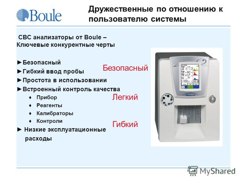 Boule 2008-09-21 Дружественные по отношению к пользователю системы CBC анализаторы от Boule – Ключевые конкурентные черты Безопасный Гибкий ввод пробы Простота в использовании Встроенный контроль качества Прибор Реагенты Калибраторы Контроли Низкие э