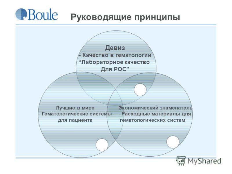 Boule 2008-09-21 Руководящие принципы Девиз - Качество в гематологии Лабораторное качество Для POC Лучшие в мире - Гематологические системы для пациента Экономический знаменатель - Расходные материалы для гематологических систем