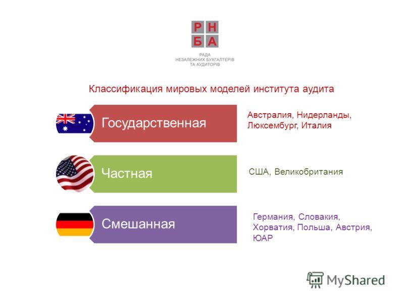 Государственная Частная Смешанная Классификация мировых моделей института аудита Австралия, Нидерланды, Люксембург, Италия США, Великобритания Германия, Словакия, Хорватия, Польша, Австрия, ЮАР