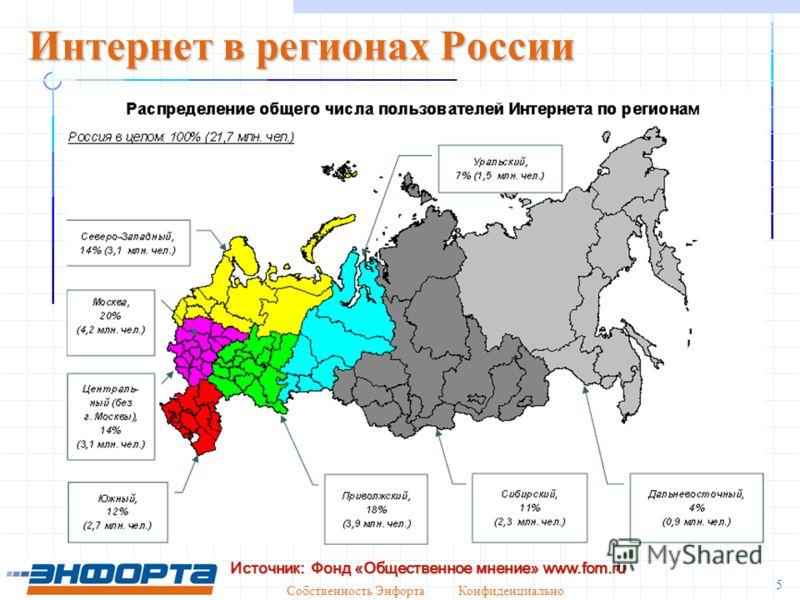Собственность Энфорта Конфиденциально 5 Интернет в регионах России Источник: Фонд «Общественное мнение» www.fom.ru