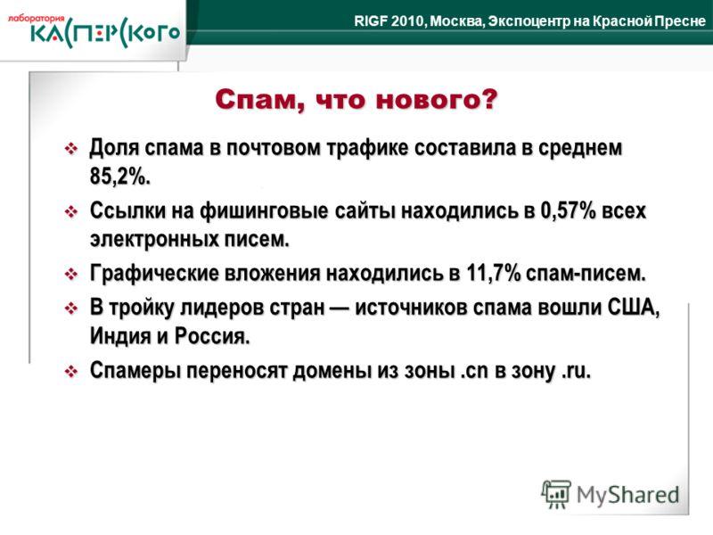 RIGF 2010, Москва, Экспоцентр на Красной Пресне Спам, что нового? Доля спама в почтовом трафике составила в среднем 85,2%. Доля спама в почтовом трафике составила в среднем 85,2%. Ссылки на фишинговые сайты находились в 0,57% всех электронных писем.
