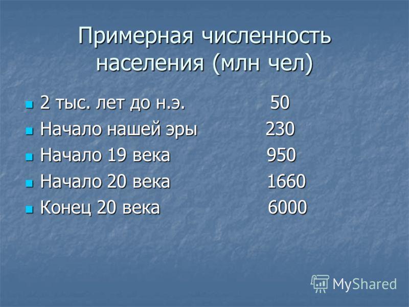 Примерная численность населения (млн чел) 2 тыс. лет до н.э.50 Начало нашей эры 230 Начало 19 века 950 Начало 20 века 1660 Конец 20 века 6000