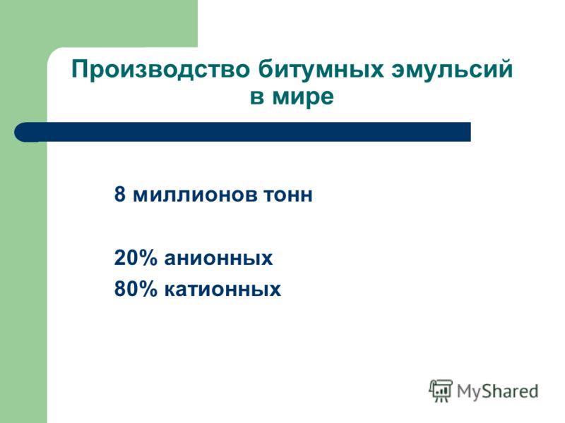 Производство битумных эмульсий в мире 8 миллионов тонн 20% анионных 80% катионных