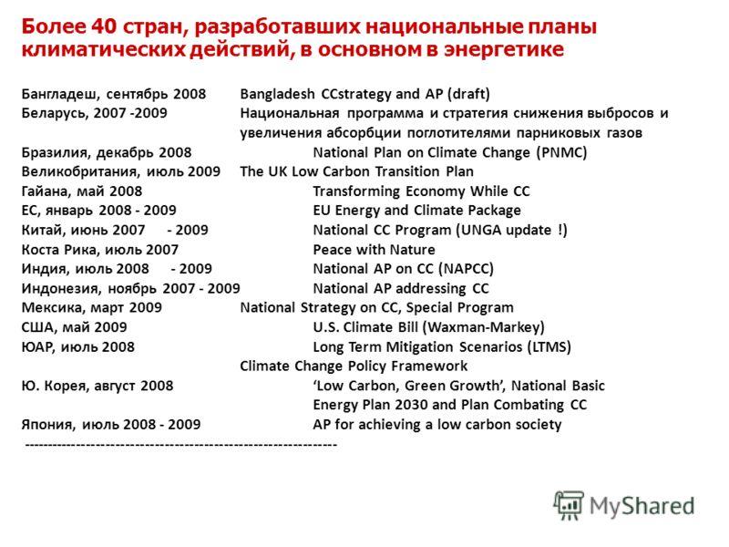 Более 40 стран, разработавших национальные планы климатических действий, в основном в энергетике Бангладеш, сентябрь 2008 Bangladesh ССstrategy and АР (draft) Беларусь, 2007 -2009 Национальная программа и стратегия снижения выбросов и увеличения абсо