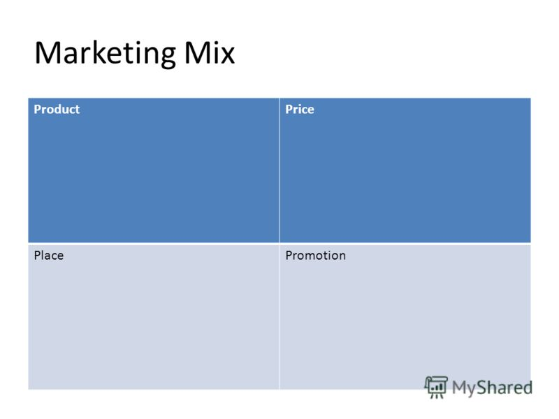 Marketing Mix ProductPrice PlacePromotion