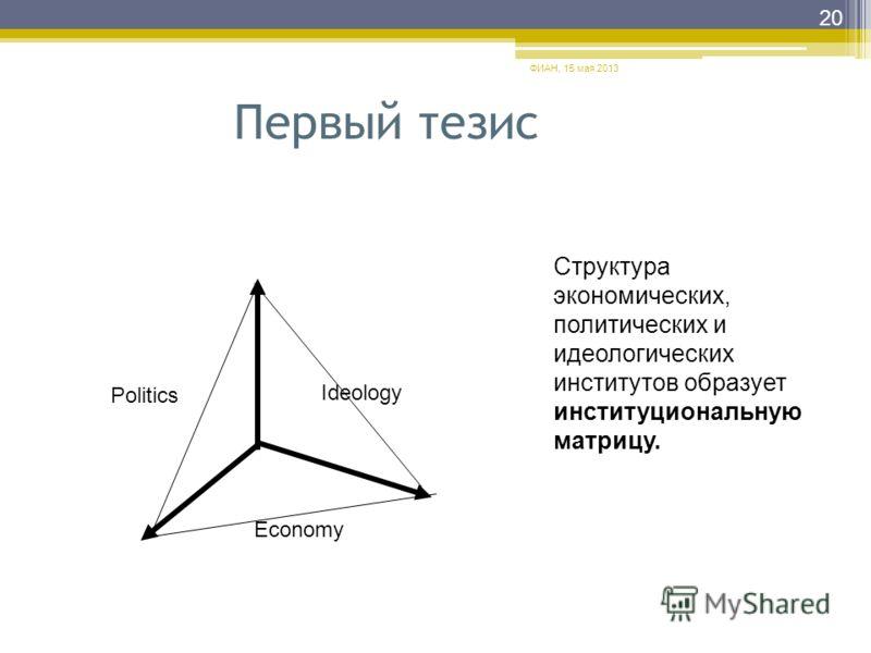 ФИАН, 15 мая 2013 20 Economy Politics Ideology Структура экономических, политических и идеологических институтов образует институциональную матрицу. Первый тезис