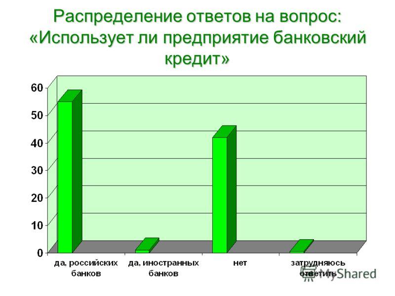 Распределение ответов на вопрос: «Использует ли предприятие банковский кредит»