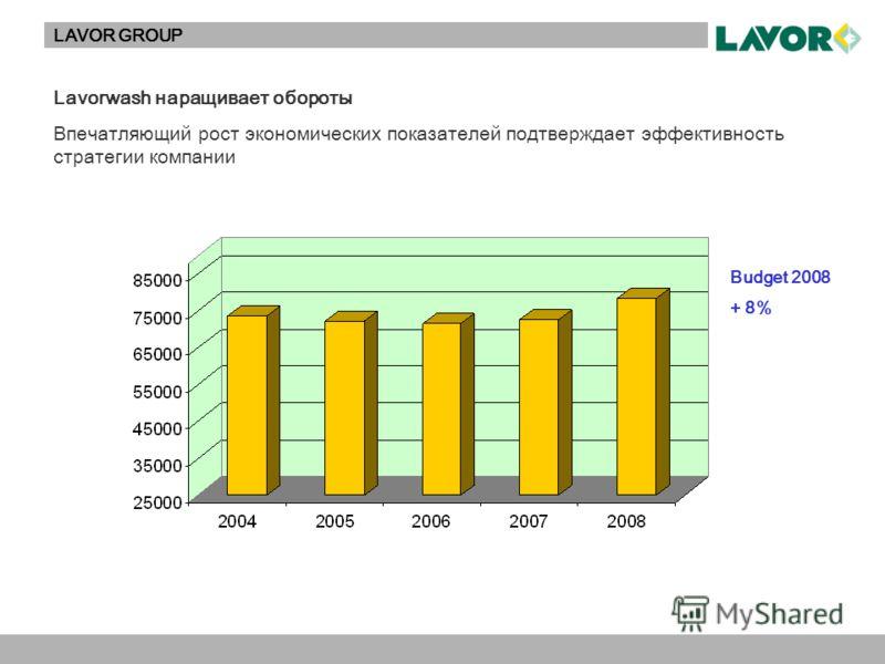 Lavorwash наращивает обороты Впечатляющий рост экономических показателей подтверждает эффективность стратегии компании LAVOR GROUP Budget 2008 + 8%