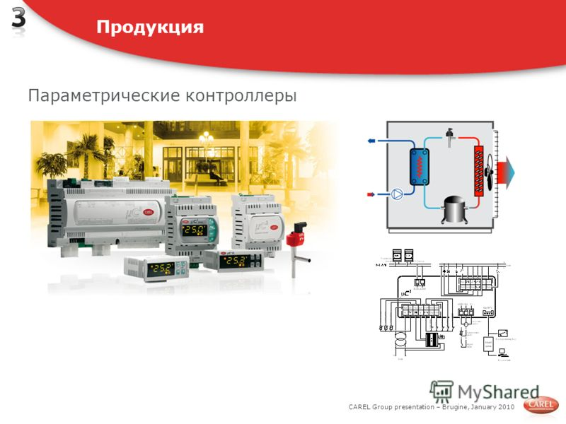 CAREL Group presentation – Brugine, January 2010 Параметрические контроллеры Продукция