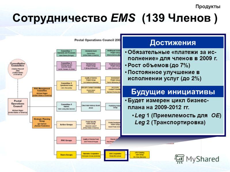 Сотрудничество EMS (139 Членов ) Обязательные «платежи за ис- полнение» для членов в 2009 г. Рост объемов (до 7%) Постоянное улучшение в исполнении услуг (до 2%) Будет измерен цикл бизнес- плана на 2009-2012 гг. Leg 1 (Приемлемость для OE) Leg 2 (Тра