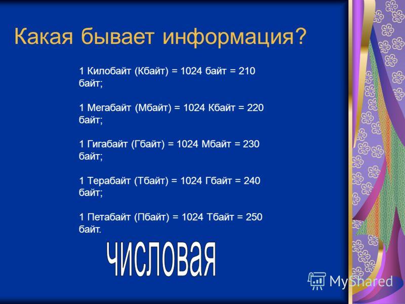 1 Килобайт (Кбайт) = 1024 байт = 210 байт; 1 Мегабайт (Мбайт) = 1024 Кбайт = 220 байт; 1 Гигабайт (Гбайт) = 1024 Мбайт = 230 байт; 1 Терабайт (Тбайт) = 1024 Гбайт = 240 байт; 1 Петабайт (Пбайт) = 1024 Тбайт = 250 байт.